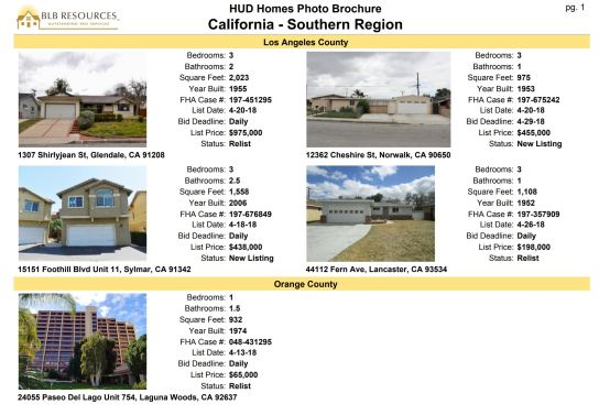 2018-04-30 11_39_59-California - Southern Region